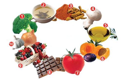 Питание при раке (диета), продукты против онкологии